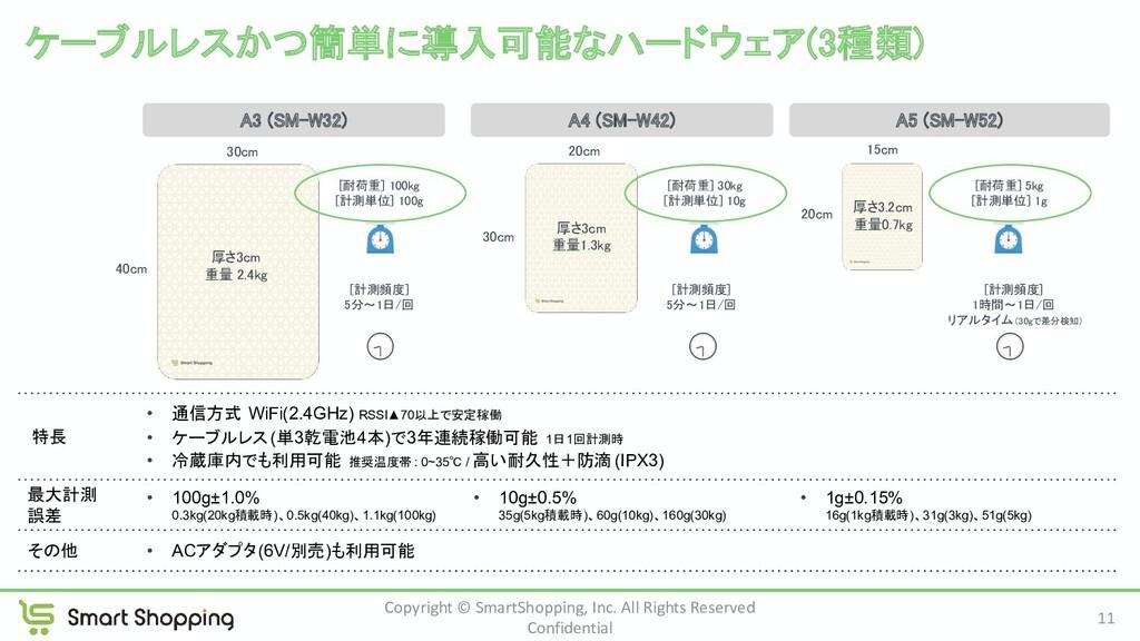 ケーブルレスかつ簡単に導入可能なハードウェア(3種類) Copyright © SmartS...