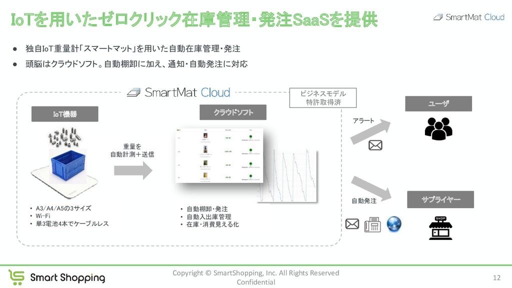 IoTを用いたゼロクリック在庫管理・発注SaaSを提供 Copyright © SmartS...