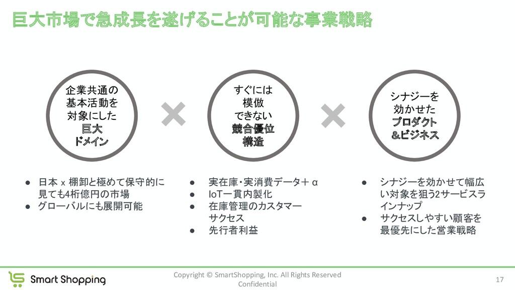 ● 日本 x 棚卸と極めて保守的に  見ても4桁億円の市場  ● グローバルにも展開可能 ...