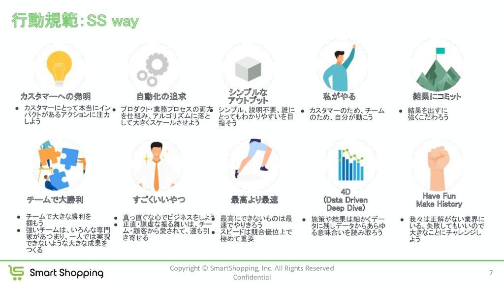 行動規範:SS way Copyright © SmartShopping, Inc. Al...