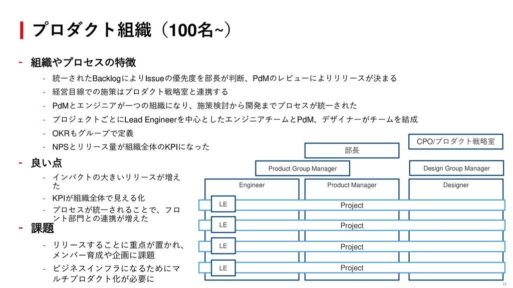 プロダクト組織(100名~) 11 Engineer 部長 Product Manager D...