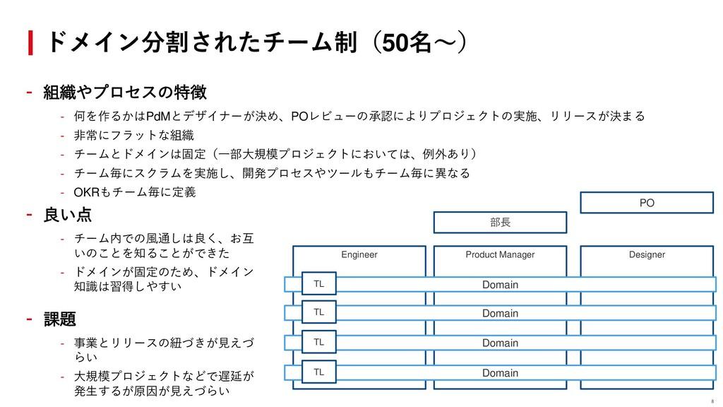 Engineer Product Manager Designer - 組織やプロセスの特徴 ...