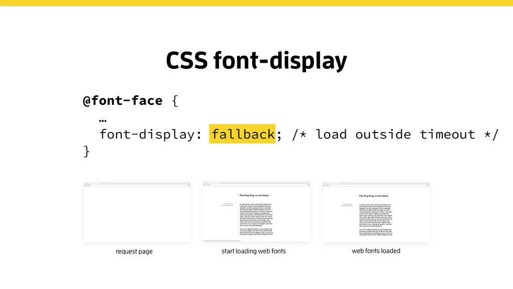 CSS font-display request page start loading web...