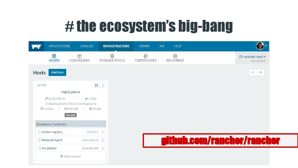 # the ecosystem's big-bang github.com/rancher/r...