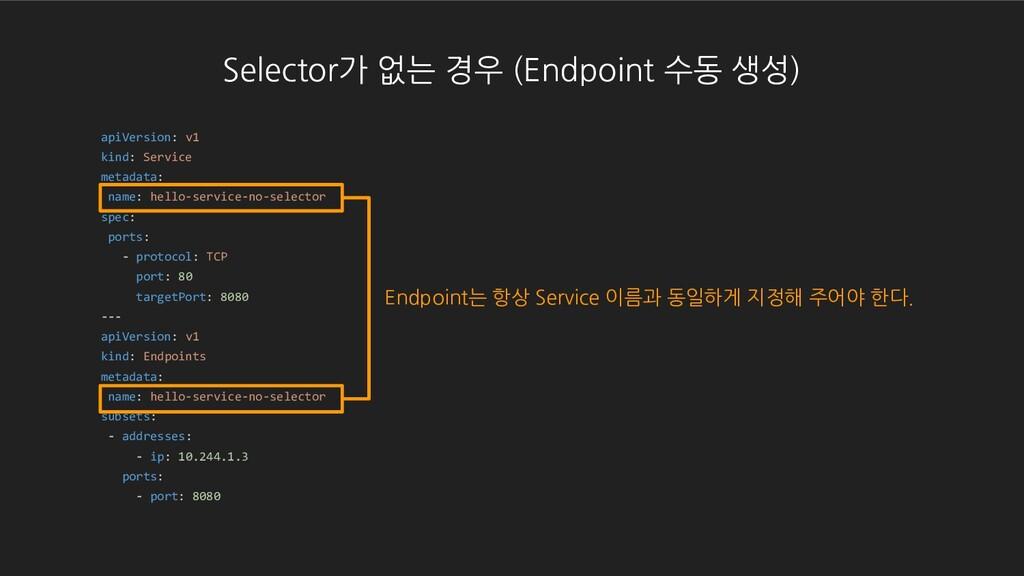 apiVersion: v1 kind: Service metadata: name: he...