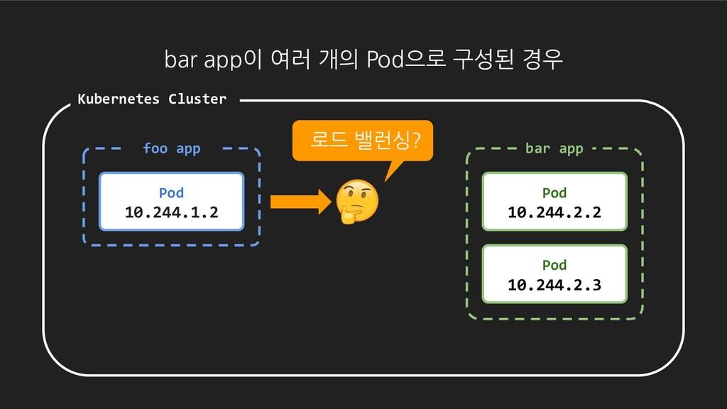 Kubernetes Cluster bar app이 여러 개의 Pod으로 구성된 경우 ...