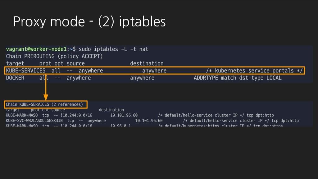 Proxy mode - (2) iptables