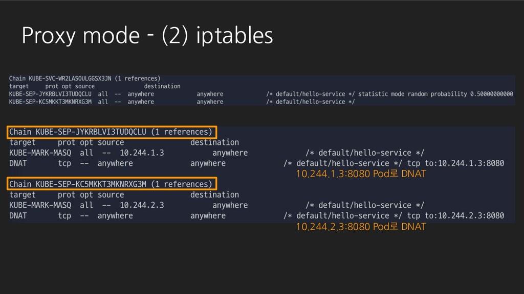 Proxy mode - (2) iptables 10.244.1.3:8080 Pod로 ...