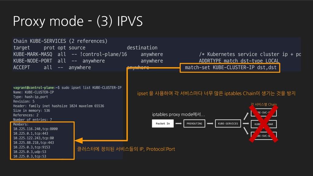 Proxy mode - (3) IPVS 클러스터에 정의된 서비스들의 IP, Proto...