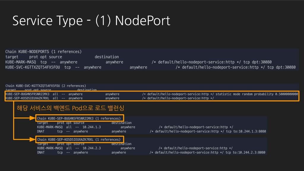 Service Type - (1) NodePort 해당 서비스의 백엔드 Pod으로 로...