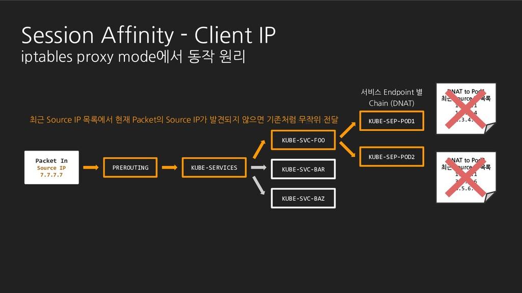 DNAT to Pod2 최근 Source IP 목록 1.1.1.1 3.4.5.6 4....