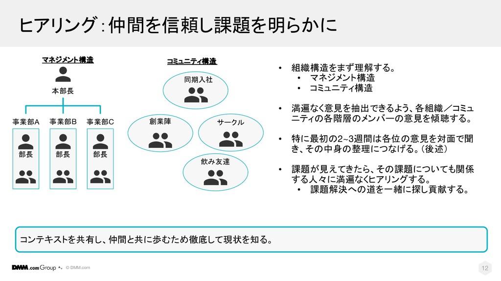 © DMM.com ヒアリング:仲間を信頼し課題を明らかに 12 コンテキストを共有し、仲間と...