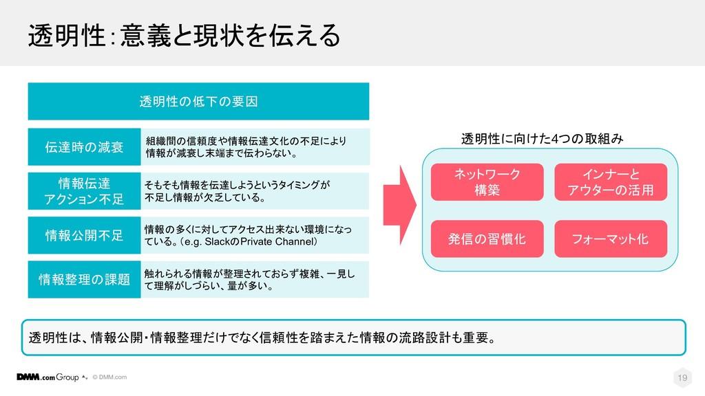 © DMM.com 透明性:意義と現状を伝える 19 透明性は、情報公開・情報整理だけでなく信...