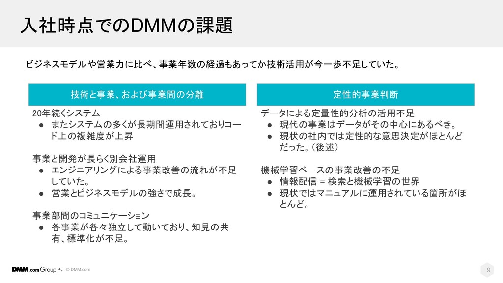 © DMM.com 入社時点でのDMMの課題 9 ビジネスモデルや営業力に比べ、事業年数の経過...