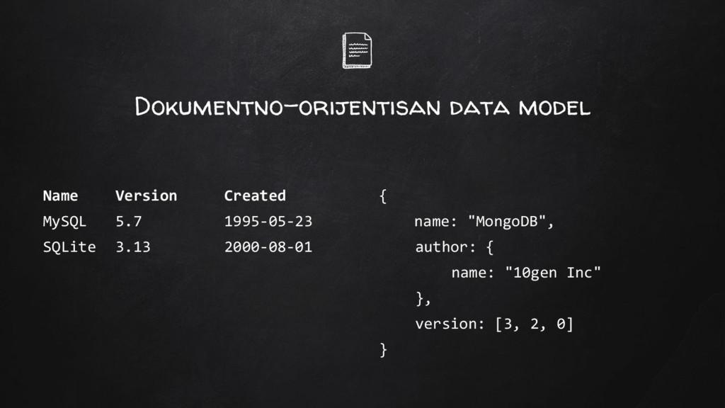 Name Version Created MySQL 5.7 1995-05-23 SQLit...