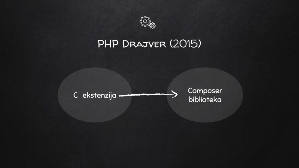 PHP Drajver (2015) C ekstenzija Composer biblio...