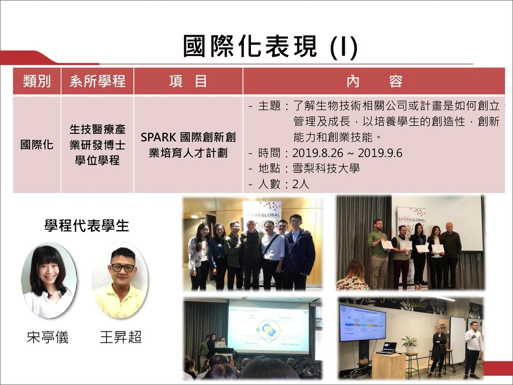 7 類別 系所學程 項 目 內 容 國際化 生技醫療產 業研發博士 學位學程 SPARK 國際...