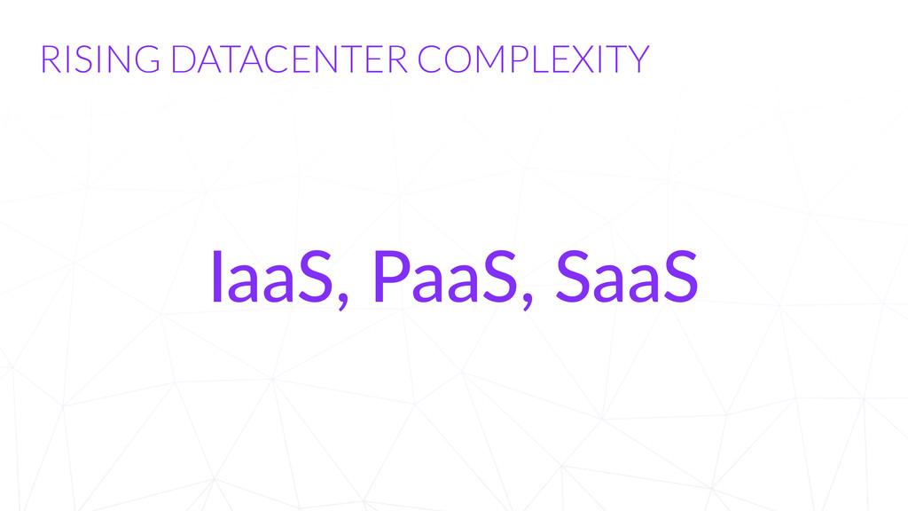 RISING DATACENTER COMPLEXITY IaaS, PaaS, SaaS