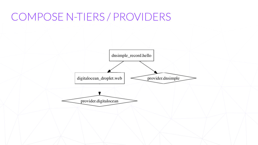 COMPOSE N-TIERS / PROVIDERS