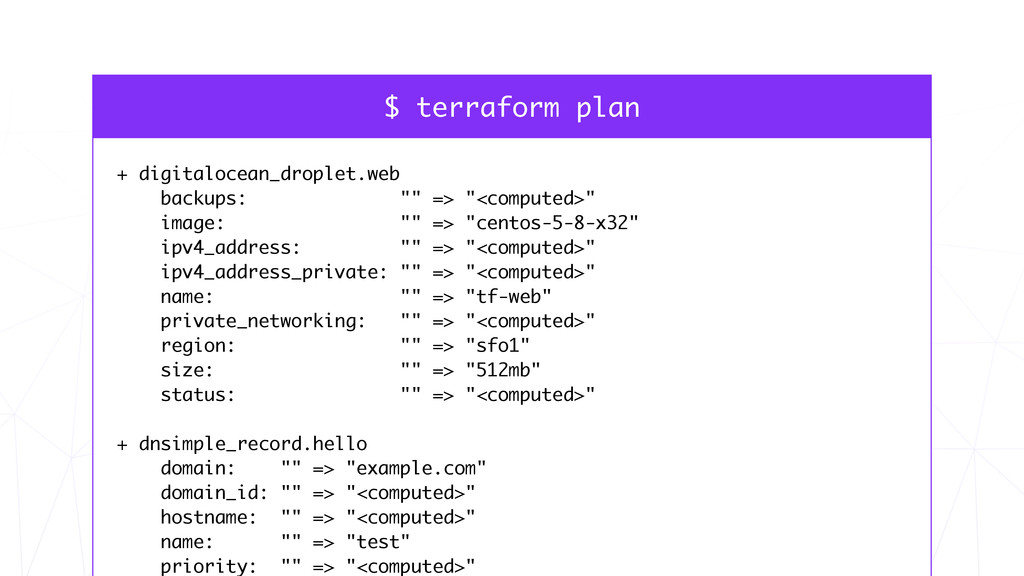 $ terraform plan + digitalocean_droplet.web bac...