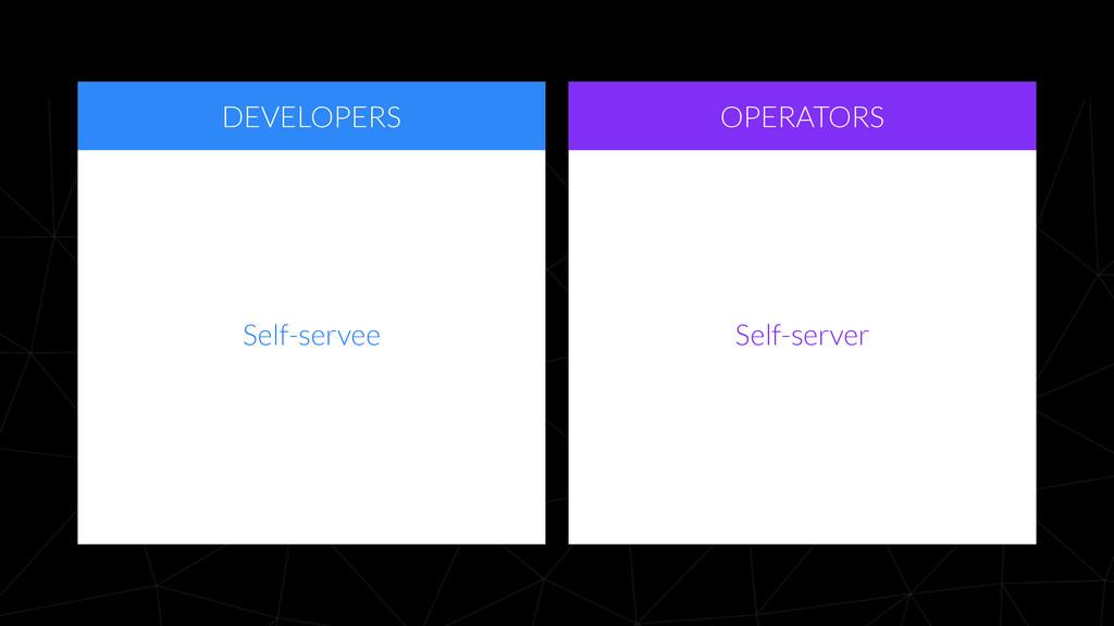 DEVELOPERS OPERATORS Self-server Self-servee