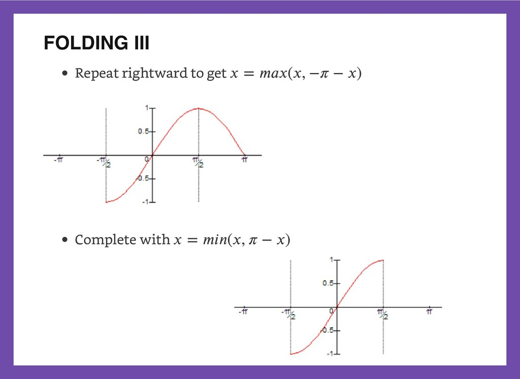 FOLDING III Repeat rightward to get Complete wi...