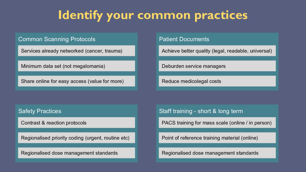 Identify your common practices Common Scanning ...