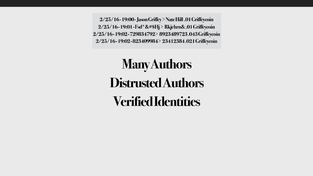 Many Authors Verified Identities Distrusted Aut...