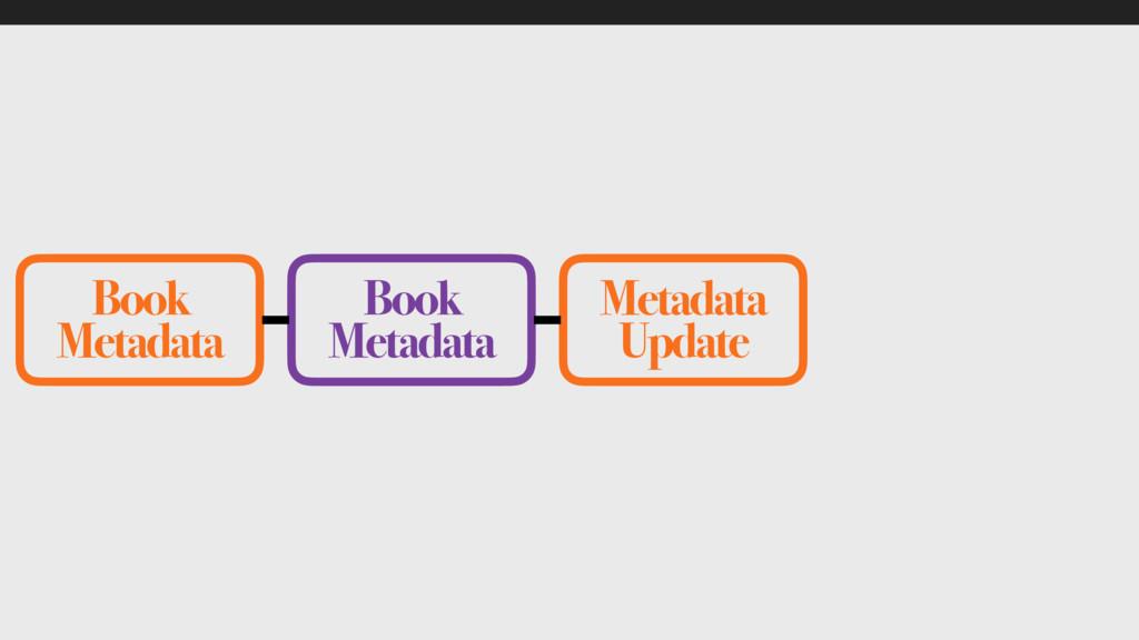 Book Metadata Book Metadata Metadata Update