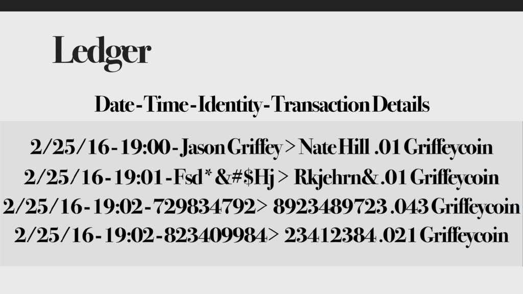 Ledger Date - Time - Identity - Transaction Det...