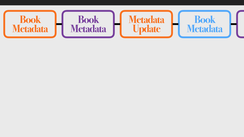 Book Metadata Book Metadata Metadata Update ...