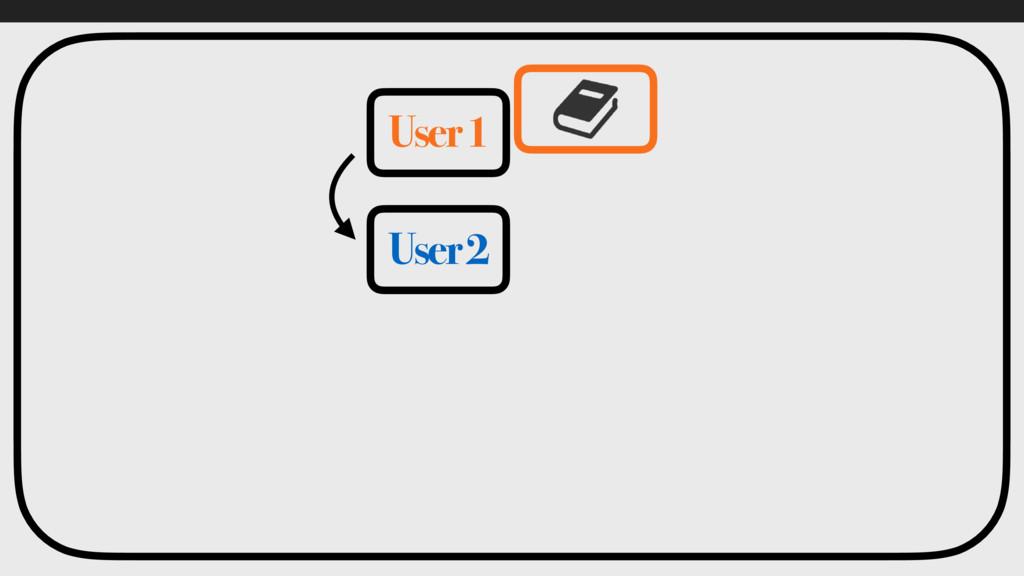 User 1 User 2