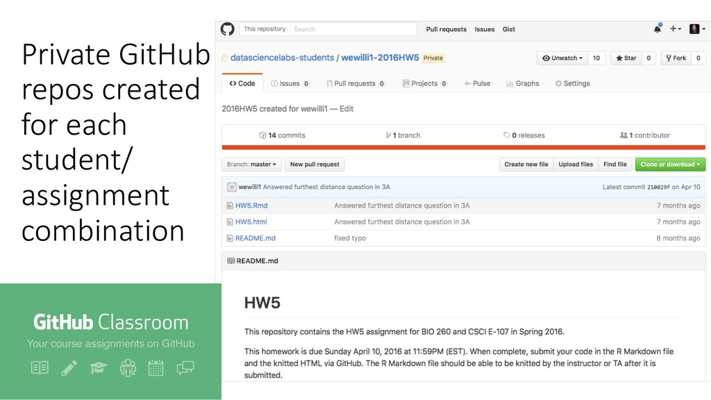 Private GitHub repos created for each student/ ...