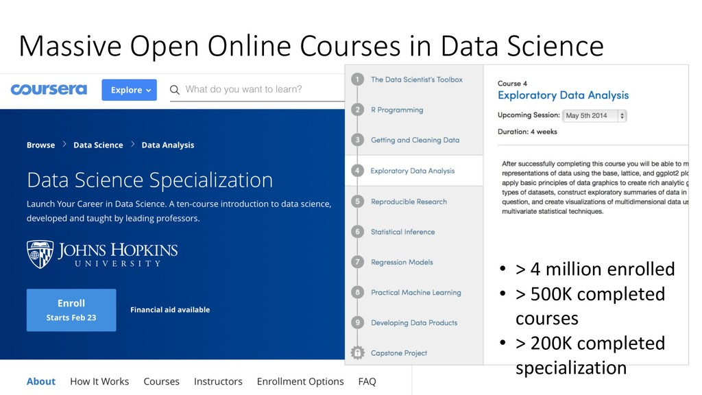 Massive Open Online Courses in Data Science • >...