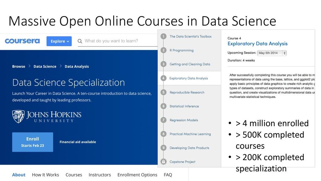 Massive Open Online Courses in Data Science • >...
