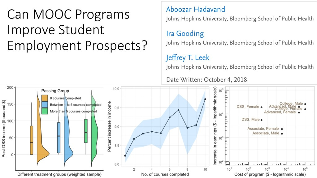 Can MOOC Programs Improve Student Employment Pr...