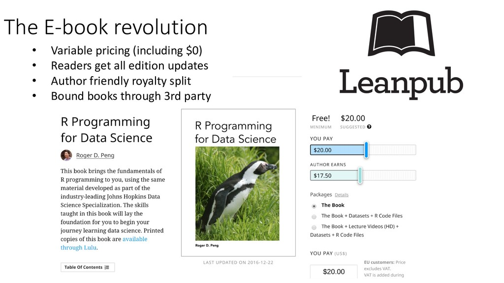 • Variable pricing (including $0) • Readers get...