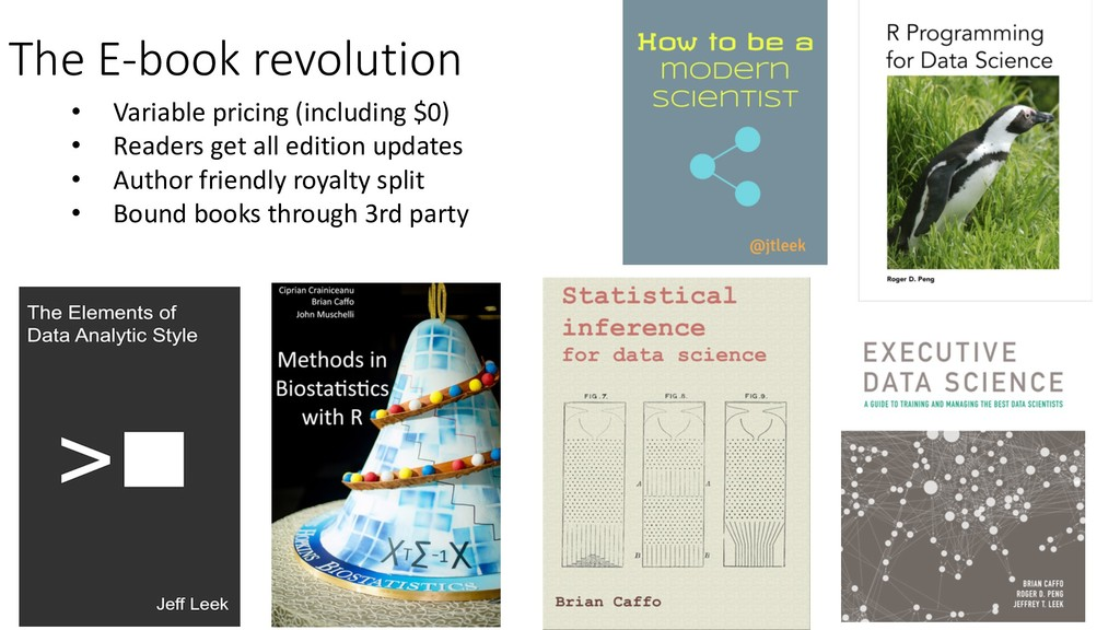 The E-book revolution • Variable pricing (inclu...