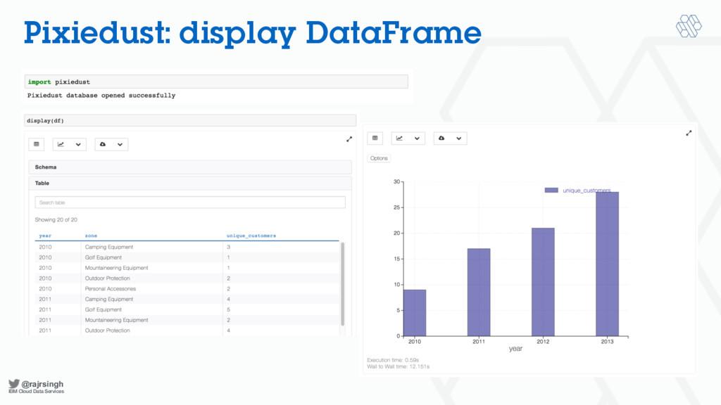 @rajrsingh IBM Cloud Data Services Pixiedust: d...