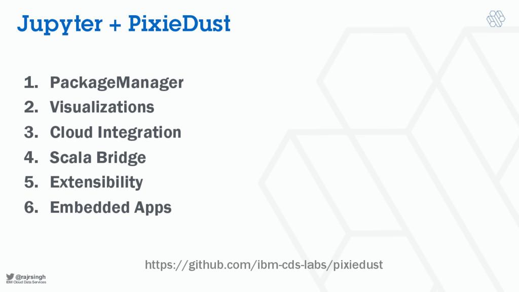 @rajrsingh IBM Cloud Data Services Jupyter + Pi...