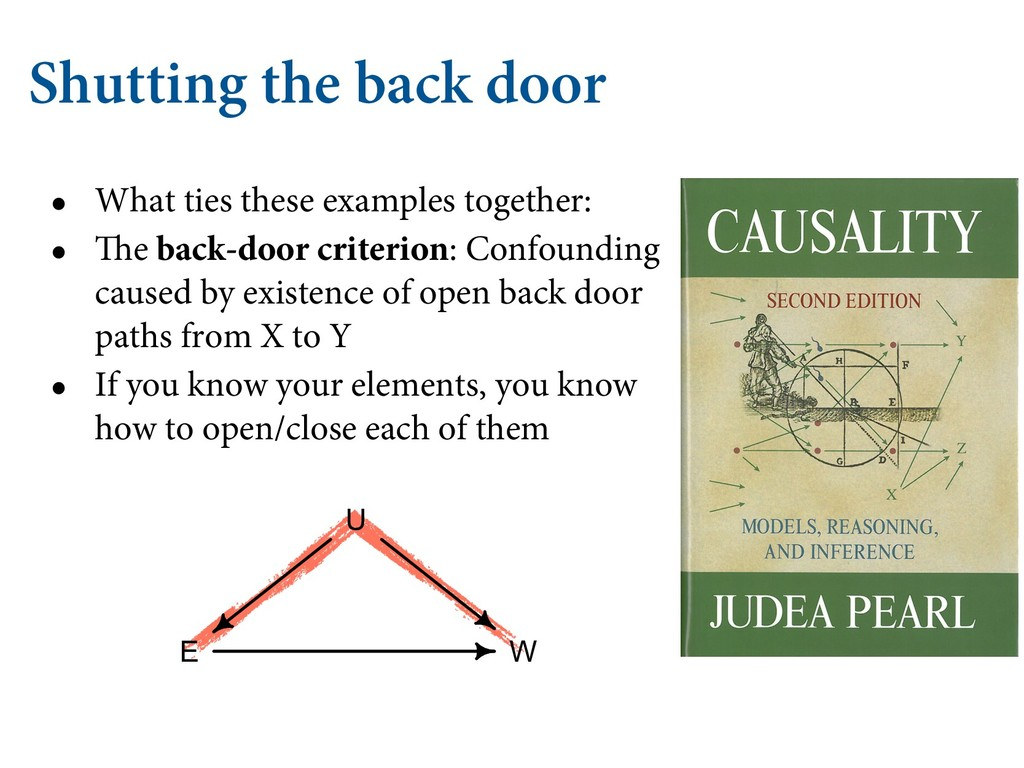 Shutting the back door • What ties these exampl...