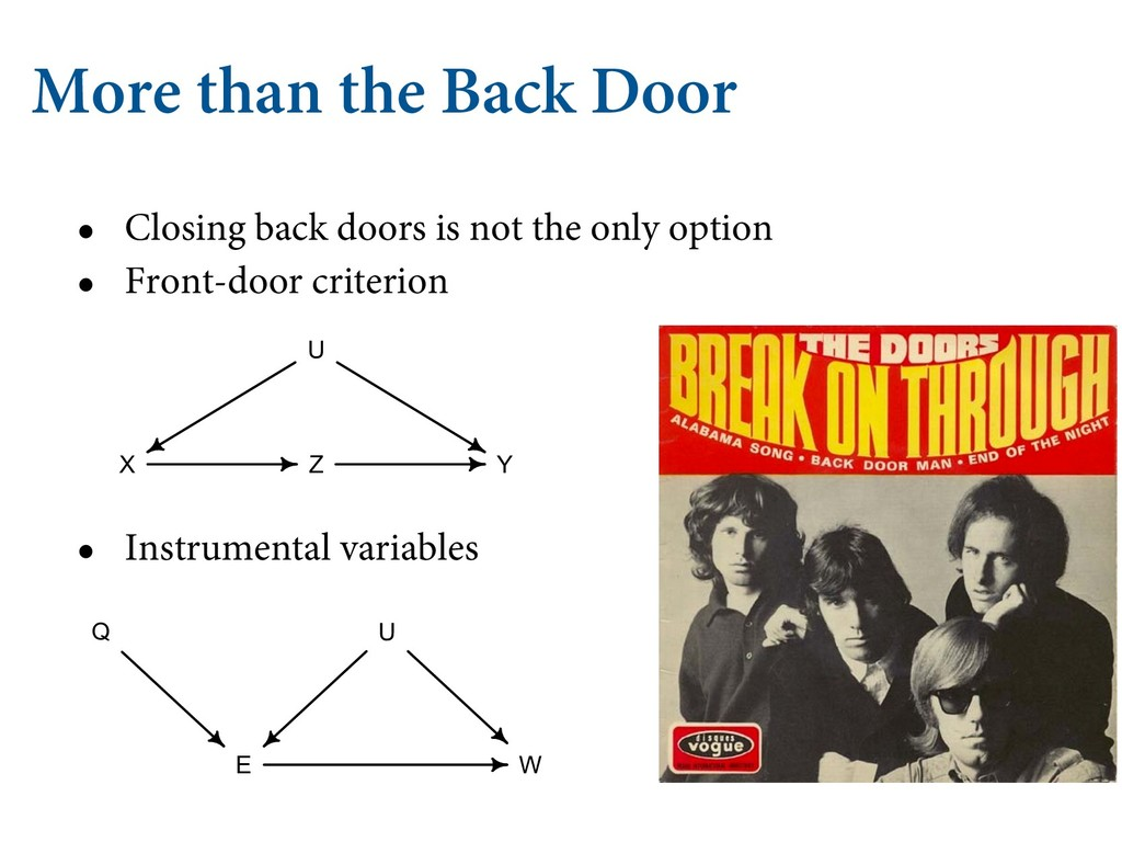 More than the Back Door • Closing back doors is...