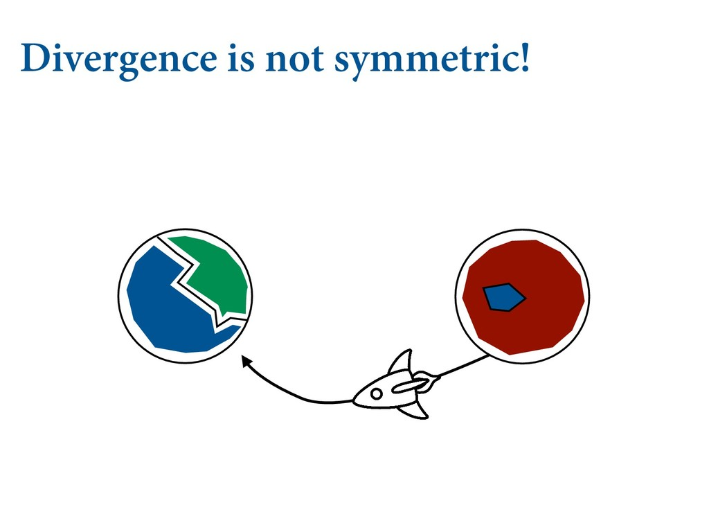 Divergence is not symmetric!