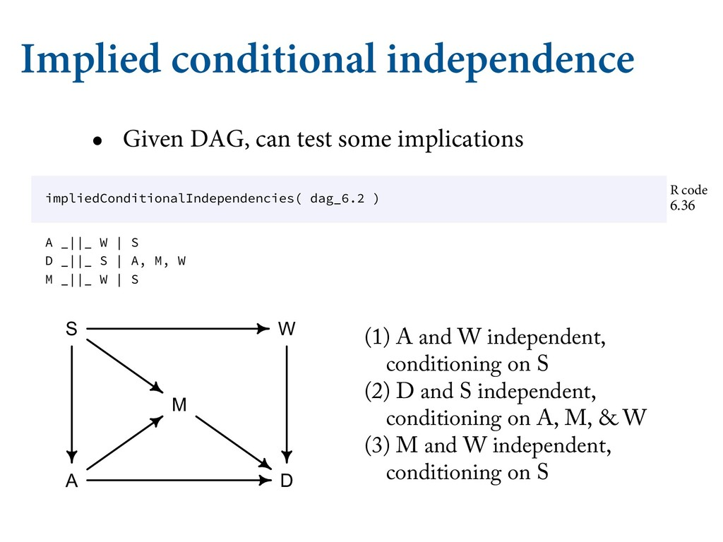 Implied conditional independence • Given DAG, c...