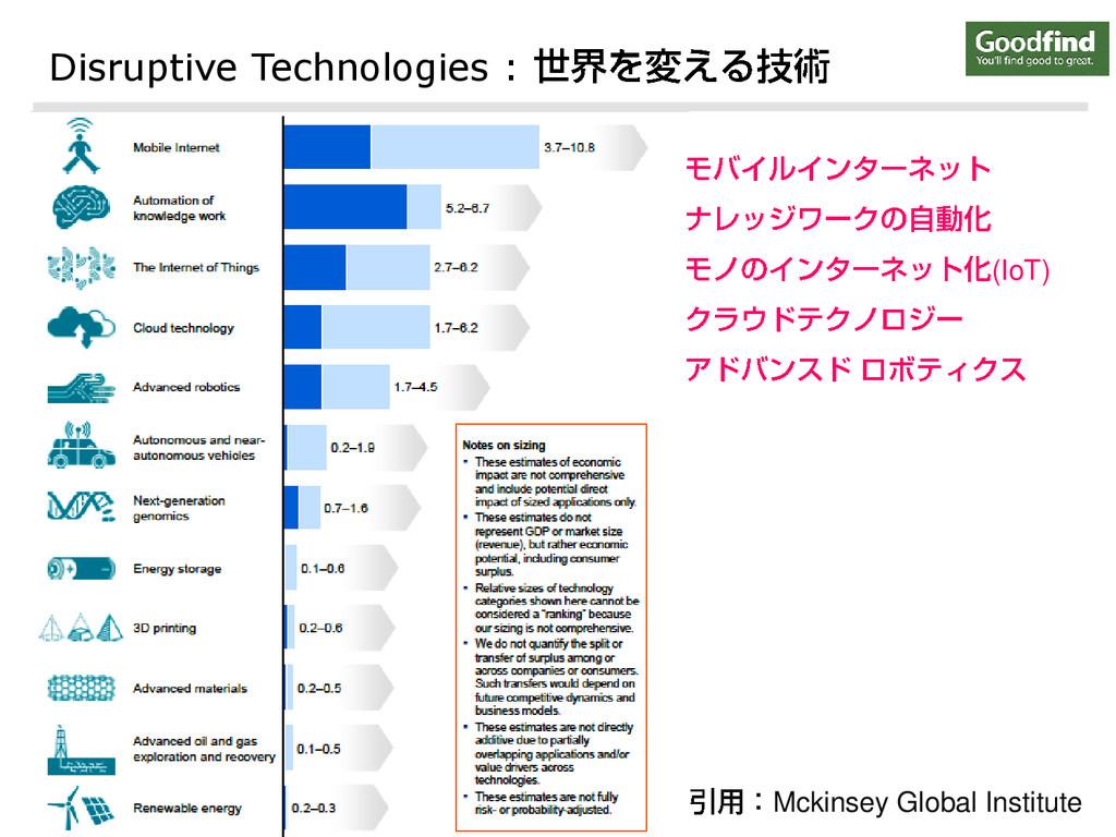 Disruptive Technologies : Mckinsey Global Insti...
