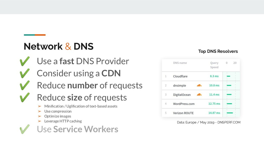 Network & DNS Top DNS Resolvers ✔ Use a fast DN...