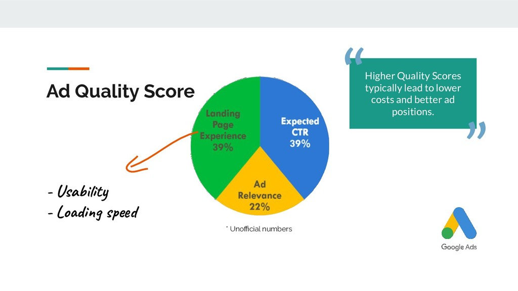 Ad Quality Score * Unofficial numbers - Usability...