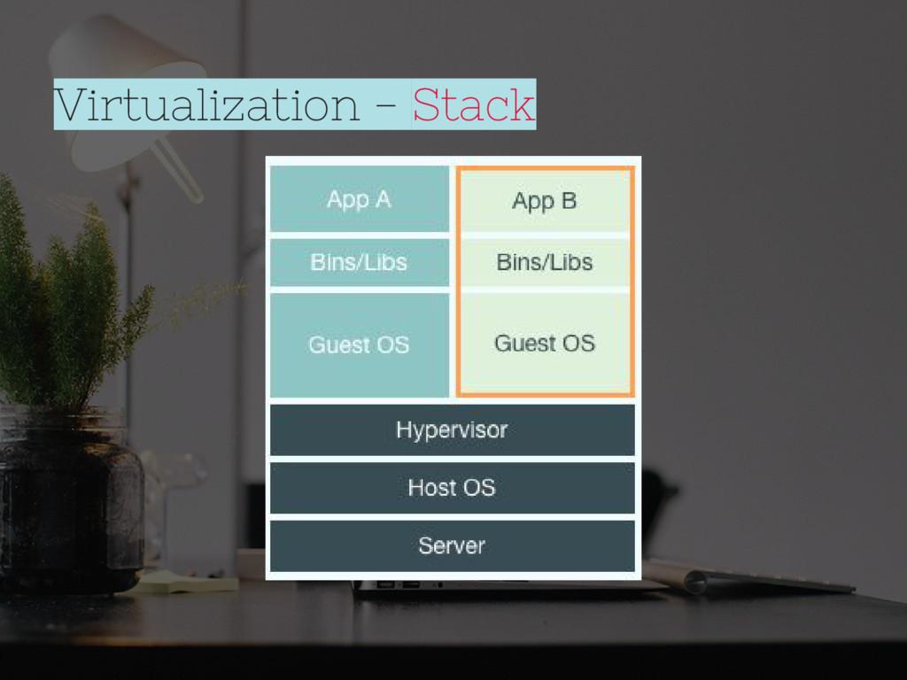 Virtualization - Stack