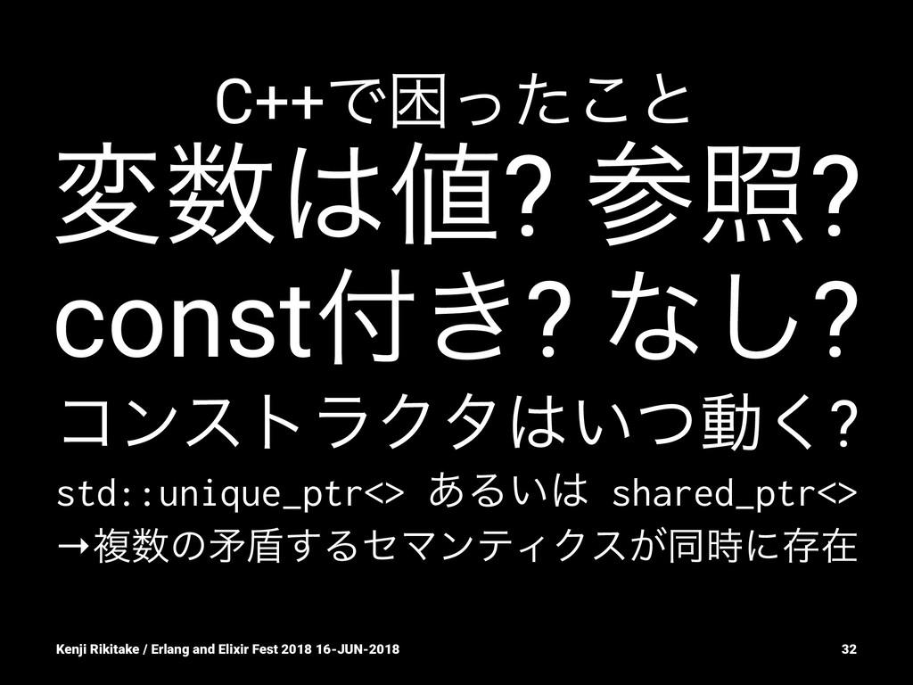 C++Ͱࠔͬͨ͜ͱ ม? র? const͖? ͳ͠? ίϯετϥΫλ͍ͭಈ͘? ...