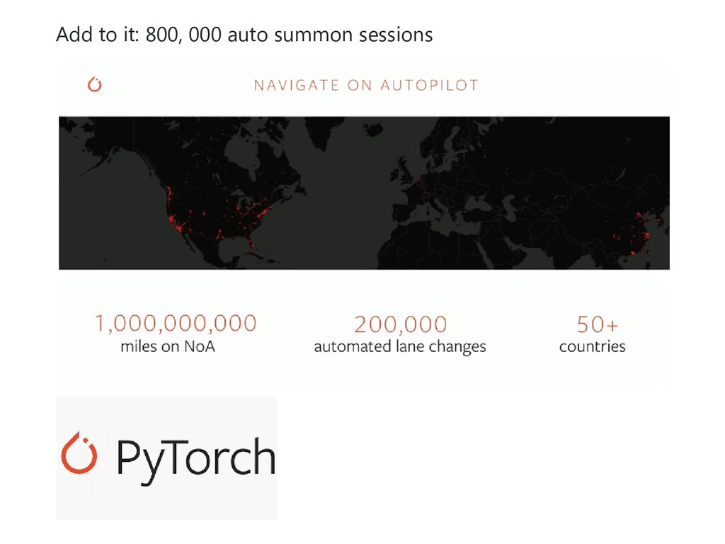 Add to it: 800, 000 auto summon sessions